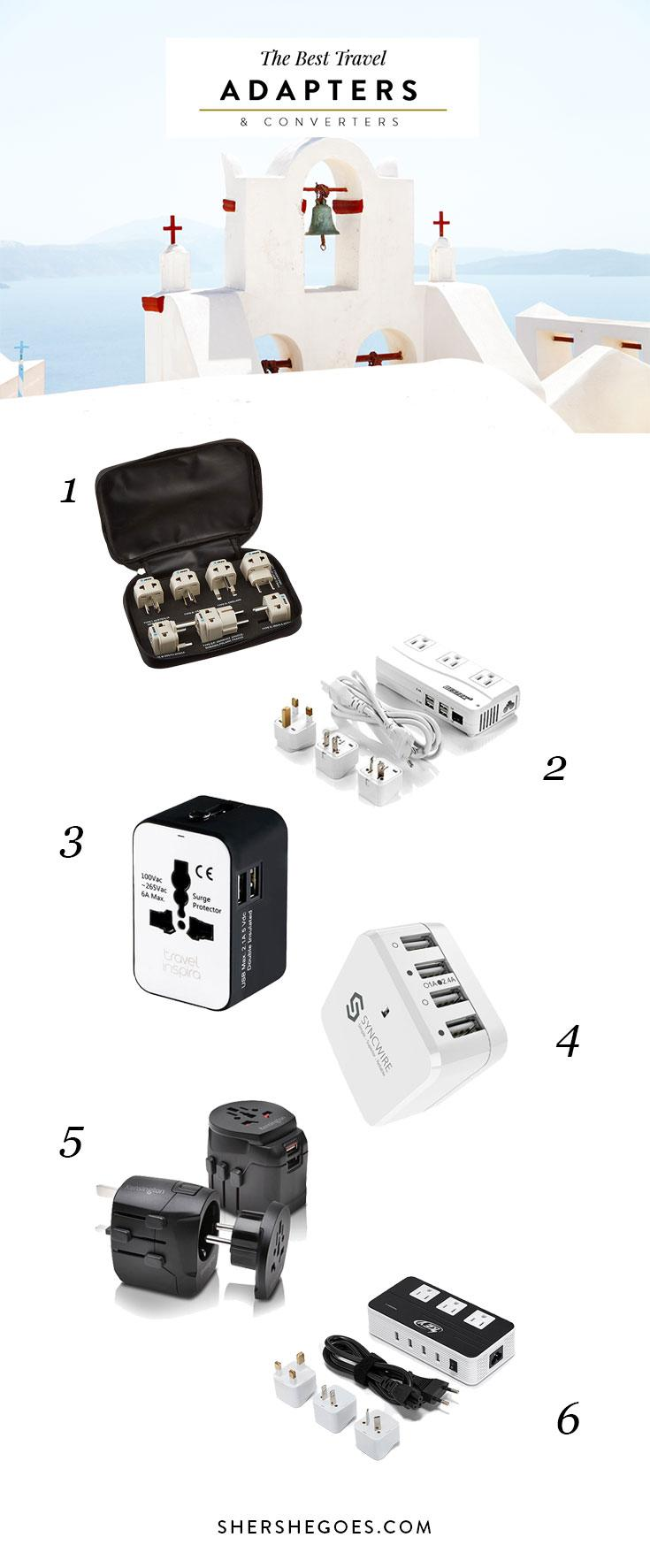 Best Travel Adapter and Converter