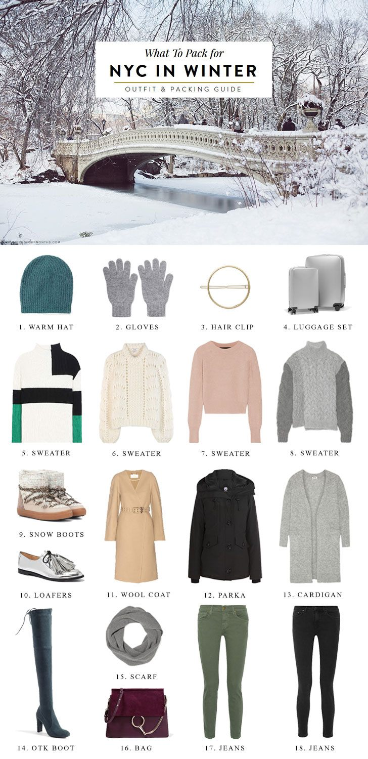 What to Pack for New York City in Winter (3)