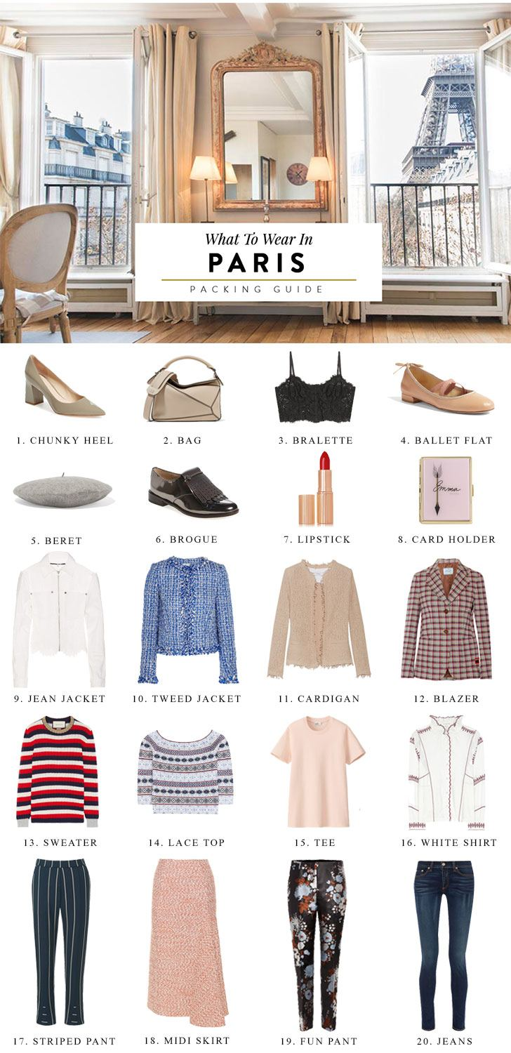 What-to-Wear-in-Paris-Packing-List